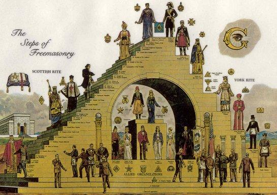 Hierarchia wolnomularska