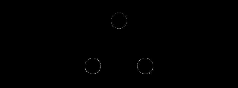 Stawianie znaku trzech kropek